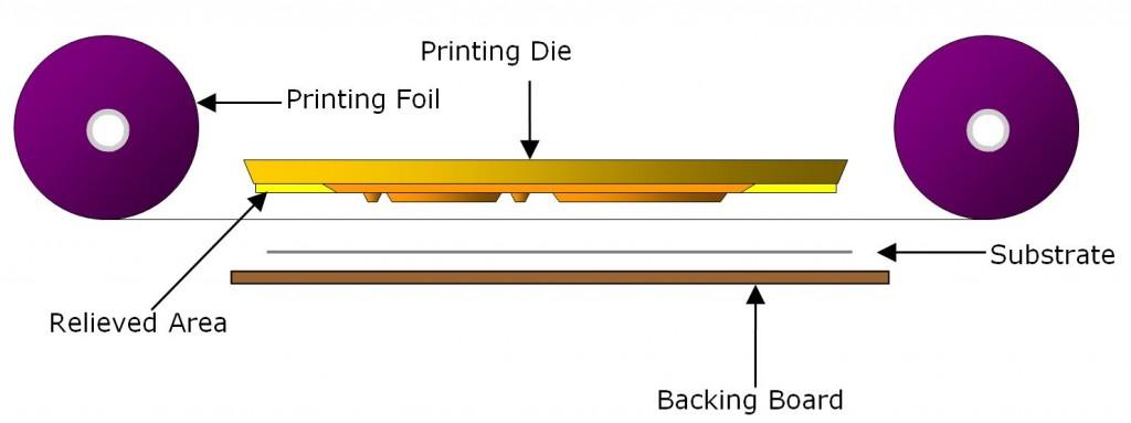 HF-Print