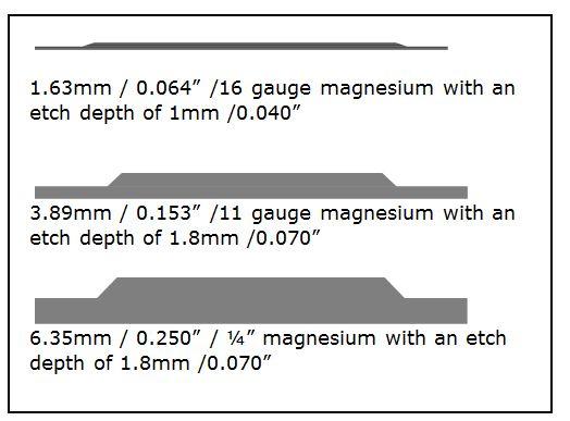 Magnesium Mount Contour Cut