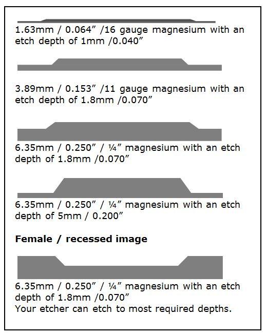 Recessed Copy Female CS